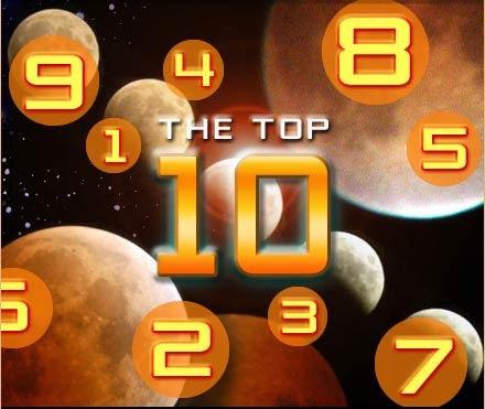 top-10-ppc